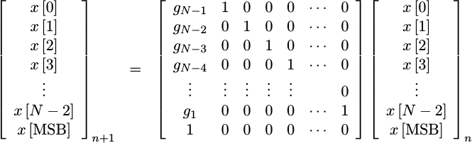 Matrix equation for a Galois shift register